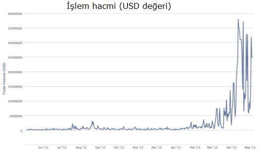 сколько будет расти 2017 еще биткоин-1